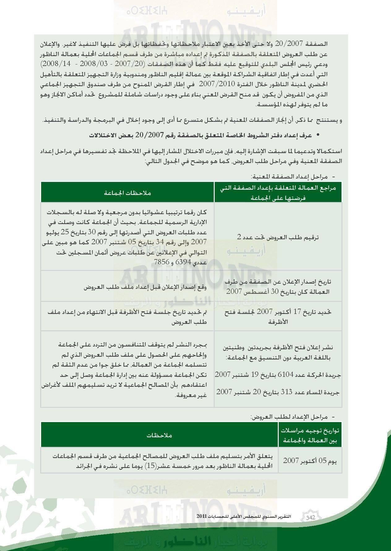 nador_0068 تقرير المجلس الاعلى للحسابات: بلدية الناظور تعيش إختلالات و عشوائية و عاجزة عن القيام بمهامها