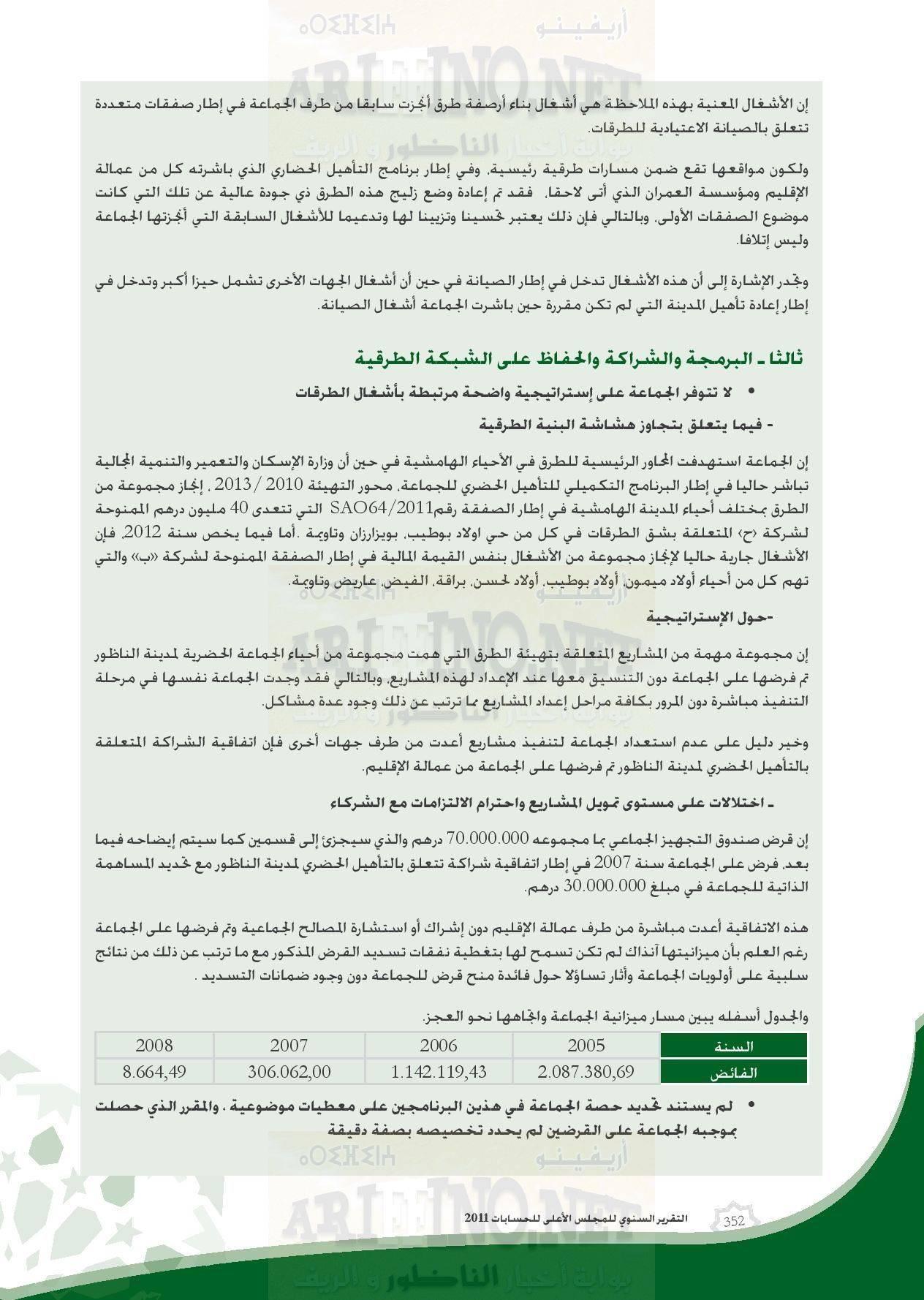nador_0078 تقرير المجلس الاعلى للحسابات: بلدية الناظور تعيش إختلالات و عشوائية و عاجزة عن القيام بمهامها